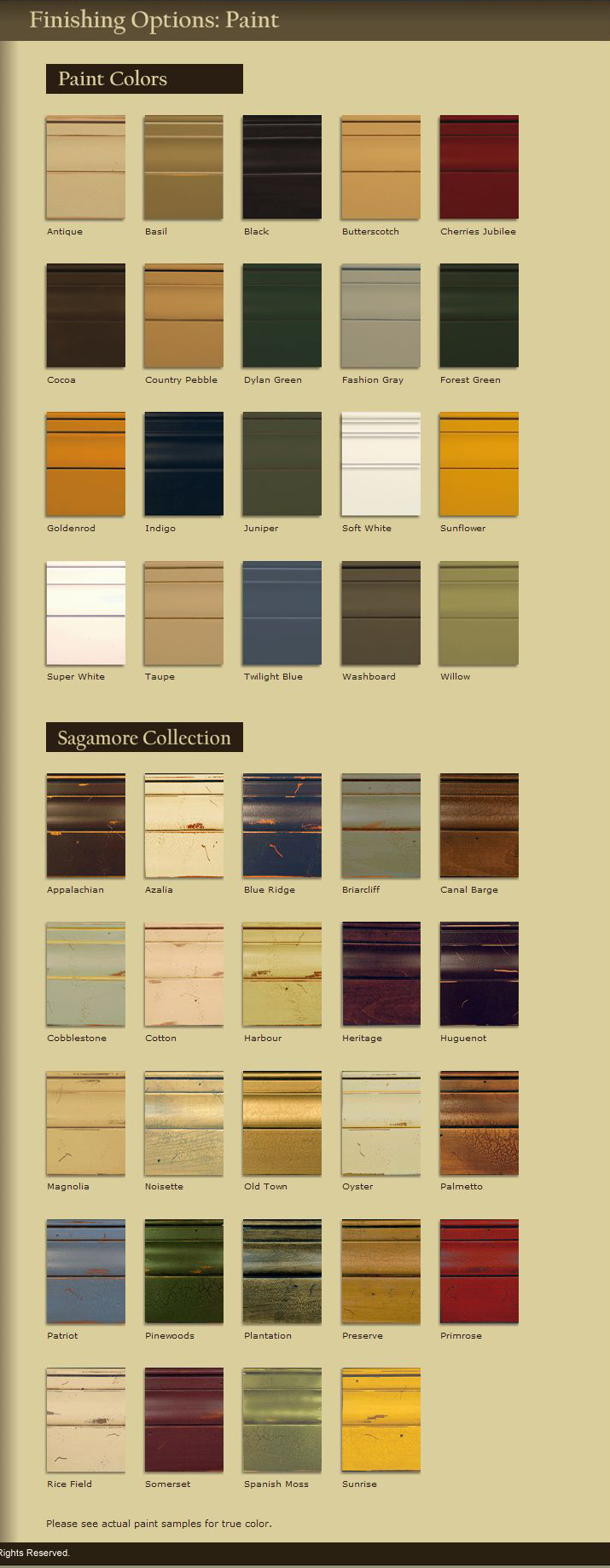 Kitchen cabinets paint colors for Kitchen cabinet paint schemes